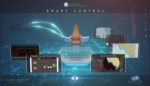 Da Raven Integrated Navigation System (INS) ble typegodkjent av DNV GL, fikk den verdens første typegodkjenning for en broløsning der man har utviklet et felles datasystem for broen i stedet for å sy sammen ulike programvarer. Broen er et komplett og fullintegrert navigasjonssystem med brukervennlige skjermer, stol, felles og enhetlig program og hardware.  Illustrasjon: NES