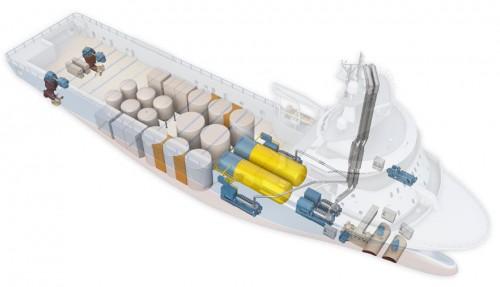 Illustrasjon av LNG systemet