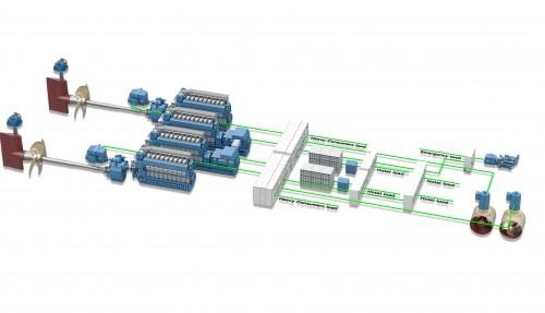 Eksempel på et hybrid framdristssystem for skip med batteri. Dette oppsettet er tegnet for en cruiseferje. Ill: Rolls-Royce