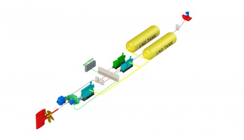 Stadt Lean Propulsion skal drive propellen som eit supplement til vindkrafta. Illustrasjon: Stadt